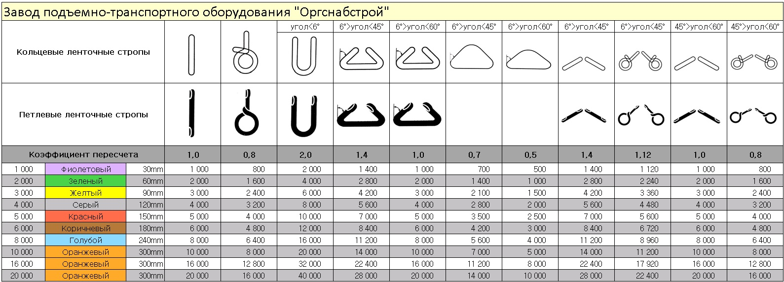 Инструкция По Охране Труда По Эксплуатации Грузозахватных Приспособлений В Украине